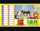 【第七次ウソm@s祭り】アイドルがメビウスゲームズで帰れま10!【卓M@s】