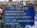 【新唐人】警察装備ビジネスが繁盛 社会安定維持が金儲けに