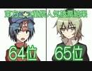【東方】屠自古と芳香で\(・ω・\)SAN値!(/・ω・)/ピンチ!