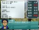 【黒バス】汝は人狼なりや?―第2試合①―【なんちゃってリプレイ風】