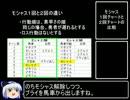 FC版DQ4_モシャス1回チャートのお試しプレイ