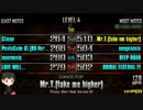 beatmaniaIIDX21 SPADA SPレベル別ノート数ベスト&ワースト5