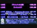 第10回東方シリーズ人気投票分析 音楽部門訂正動画
