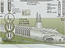 【ミサイル白書】第22回:SLBM