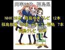 都道府県対抗2010年代アニメ放送本数ランキング