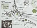 【ミサイル白書】第28回:イージス艦  その1