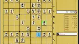 ウディタ将棋で二枚落ちBonanzaをフルボッコ