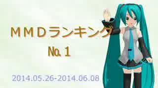 【MikuMikuDance】MMDランキング №1