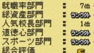 【実況】 廃校をつくろう part13