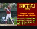 楽天イーグルス2014 ◆西田哲朗選手応援歌【原曲:艦これ】