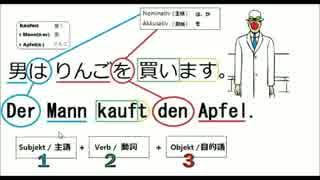 Verbalästhet のドイツ語の文法の説明。レ