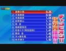 アイドルマスター感謝祭Period5ランキング修正版+α
