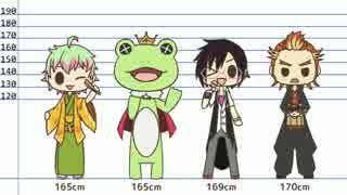 【手描き】アイドル達を身長・体重順に並