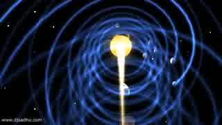 太陽系の公転・螺旋軌道