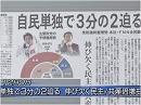 【総選挙】自民圧勝・共産倍増、苦戦に喘ぐ野党の重鎮[桜H26/...
