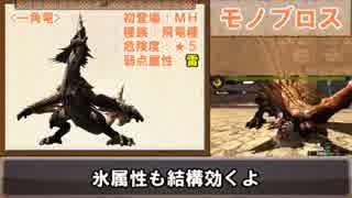 【MH4G】ゆっくりモンハン図鑑25【ゆっ