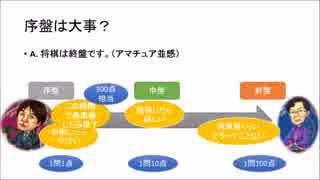 【実況解説】居飛車党の最序盤考察