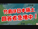 【竹島は日本領土】 回答者急増中!