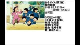 80年代アニメ主題歌集 おそ松くん(第2作)