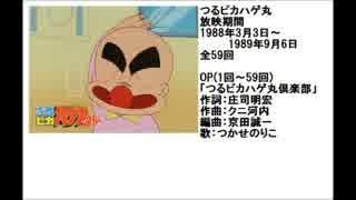 80年代アニメ主題歌集 つるピカハゲ丸くん