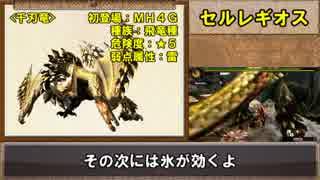 【MH4G】ゆっくりモンハン図鑑28【ゆっ