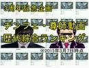【3周年記念】チンフェ・尊師動画歴代綜合ランキング 2015.3.7
