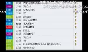 うんこちゃん『雑談』2/3