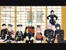 【MMD刀剣乱舞】今度は五虎退君と秋田君に踊ってもらいました。