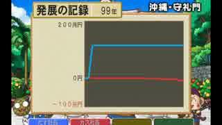 【桃鉄16】TASさんが最大総資産差ハ