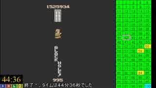 アトランチスの謎 全ゾーン巡り RTA 44分36秒 (NAGOYA含む)