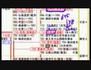 【鎌倉仏教シリーズ】第14回・雑密に帰依する公家・貴族・庶民4-2