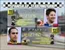 F1 2015 第05戦 スペインGP スターティンググリッド