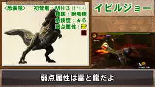 【MH4G】ゆっくりモンハン図鑑32【ゆっ