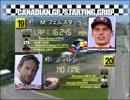 F1 2015 第07戦 カナダGP スターティンググリッド