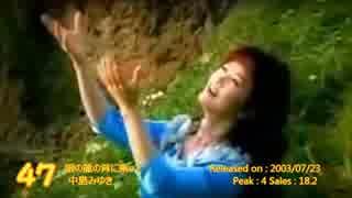 ホモと聞く懐メロ.mp2003