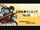 刀剣乱舞ランキング №18