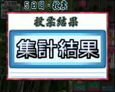 こんな人狼ゲームのお話【4】-配役12A猫