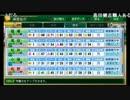 【ch】うんこちゃん『パワプロ2014栄冠ナイン』Part9