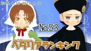 AxisPowersヘタリアランキング №53(9/10