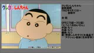 90年代アニメ主題歌集 クレヨンしんちゃん(90年代2)