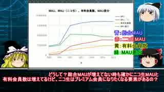 【ゆ解】マリオメーカー問題・ニコニコ動