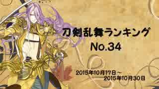 刀剣乱舞ランキング №34