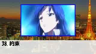 『ニコニコ動画摩天楼』に動画をつけてみた