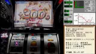 【パチスロ実機配信】喰霊-零-設定6 PA