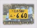 ナンバープレート別 軽自動車保有台数ランキング