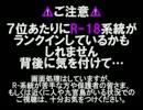 日刊トップテン!VOCALOID&something【日刊ぼかさん2015.11.30】