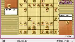 気になる棋譜を見ようその643(藤井九