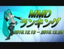 【MikuMikuDance】MMDランキング(12/13~12/26)