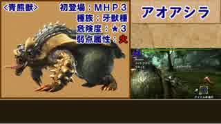 【MHX】ゆっくりモンハン図鑑X1【ゆっ