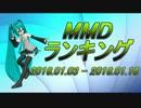 【MikuMikuDance】MMDランキング(1/3~1/16)